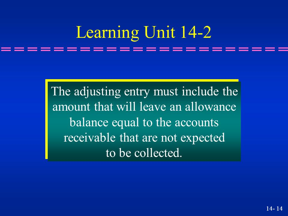 Learning Unit 14-2 The adjusting entry must include the