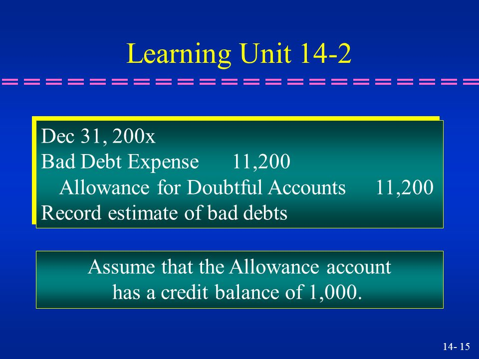 Assume that the Allowance account