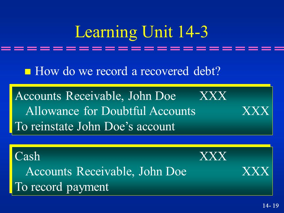 Learning Unit 14-3 How do we record a recovered debt