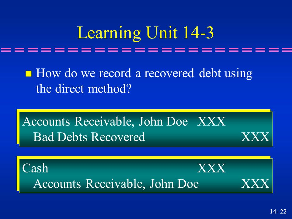 Learning Unit 14-3 How do we record a recovered debt using the direct method Accounts Receivable, John Doe XXX.