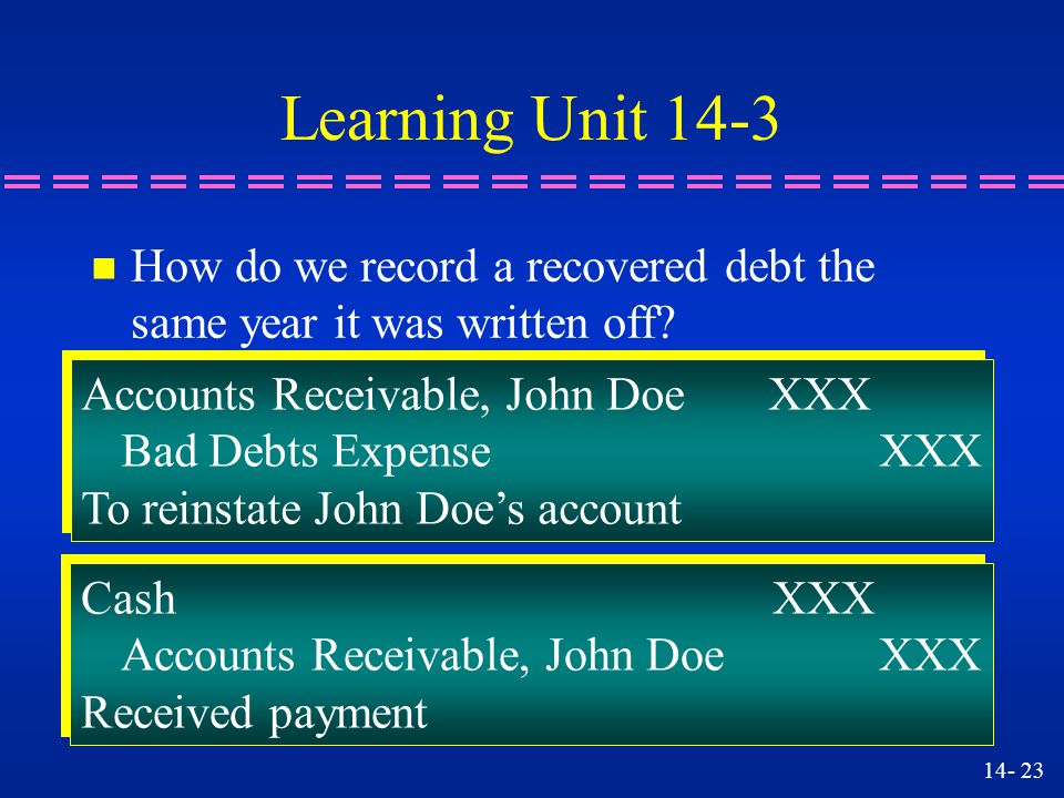 Learning Unit 14-3 How do we record a recovered debt the same year it was written off Accounts Receivable, John Doe XXX.