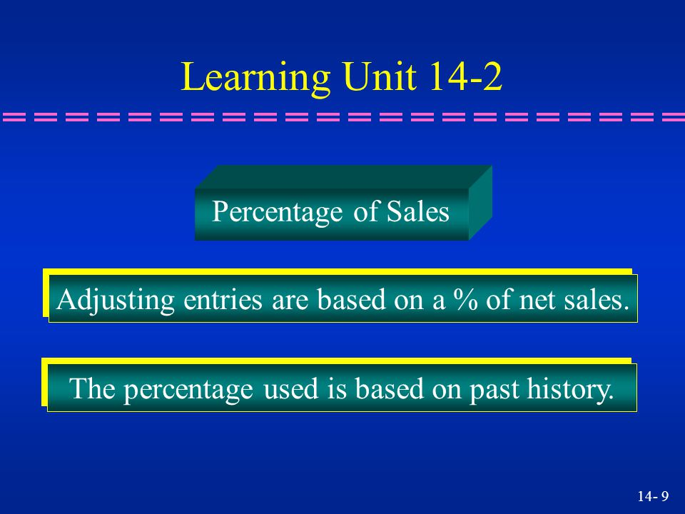 Learning Unit 14-2 Percentage of Sales