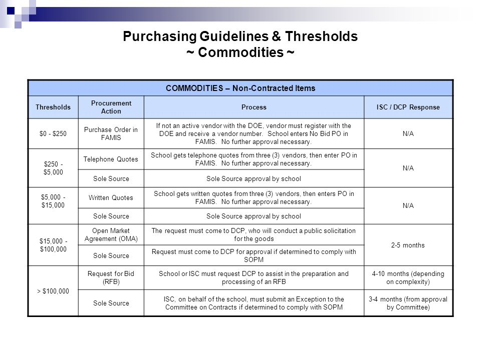 Purchasing Guidelines & Thresholds ~ Commodities ~
