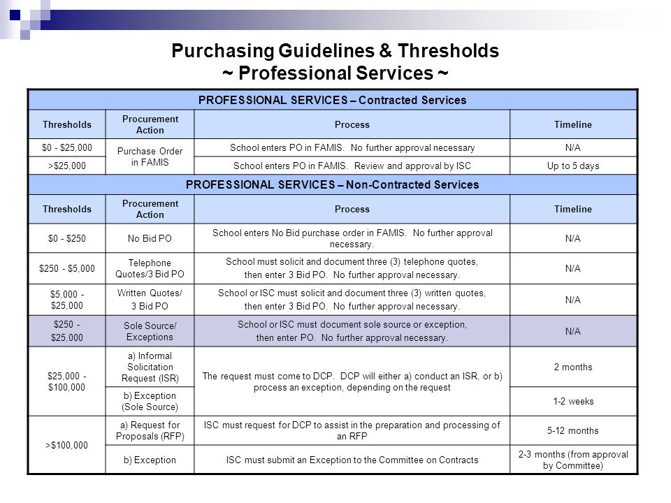 Purchasing Guidelines & Thresholds ~ Professional Services ~