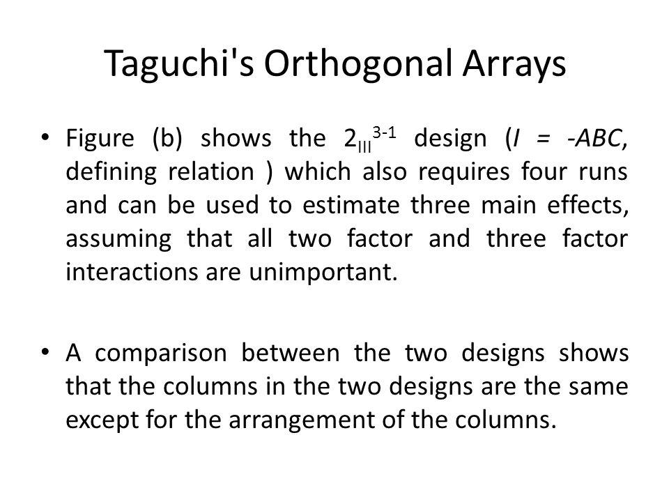 Taguchi s Orthogonal Arrays