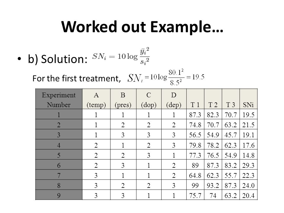 Worked out Example… b) Solution: For the first treatment, SNi T 3 T 2