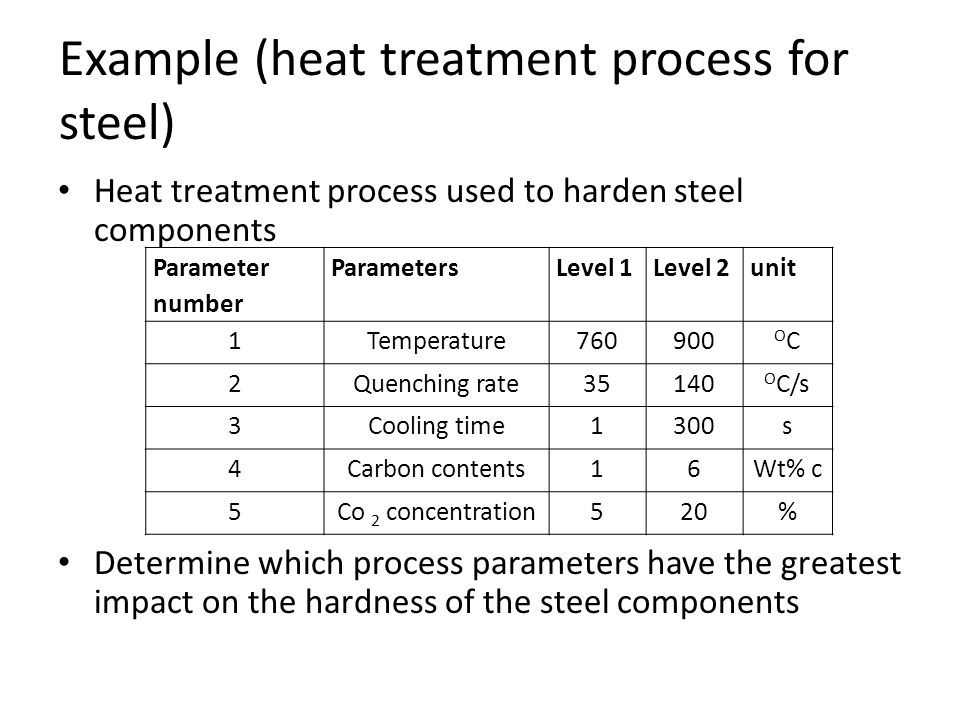 Example (heat treatment process for steel)