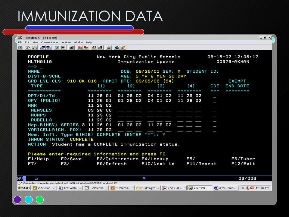 IMMUNIZATION DATA