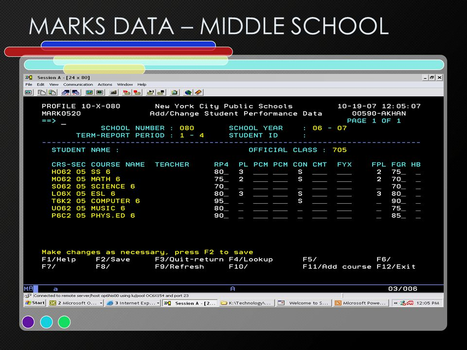 MARKS DATA – MIDDLE SCHOOL