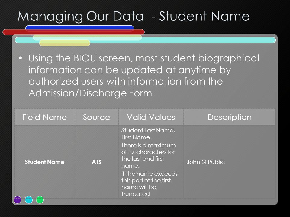 Managing Our Data - Student Name