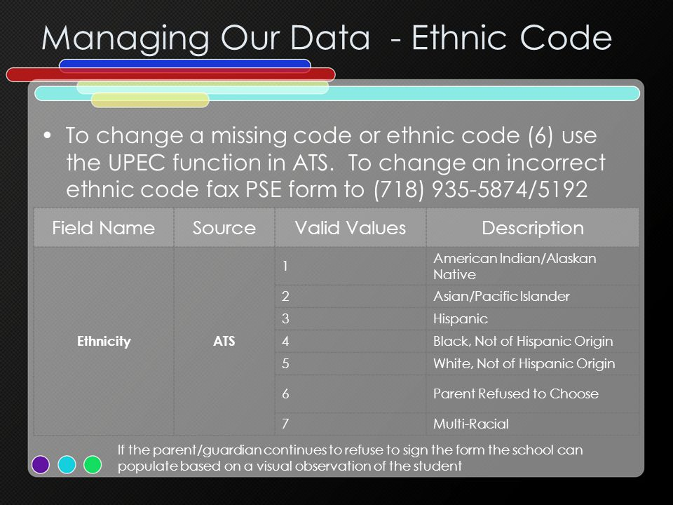 Managing Our Data - Ethnic Code