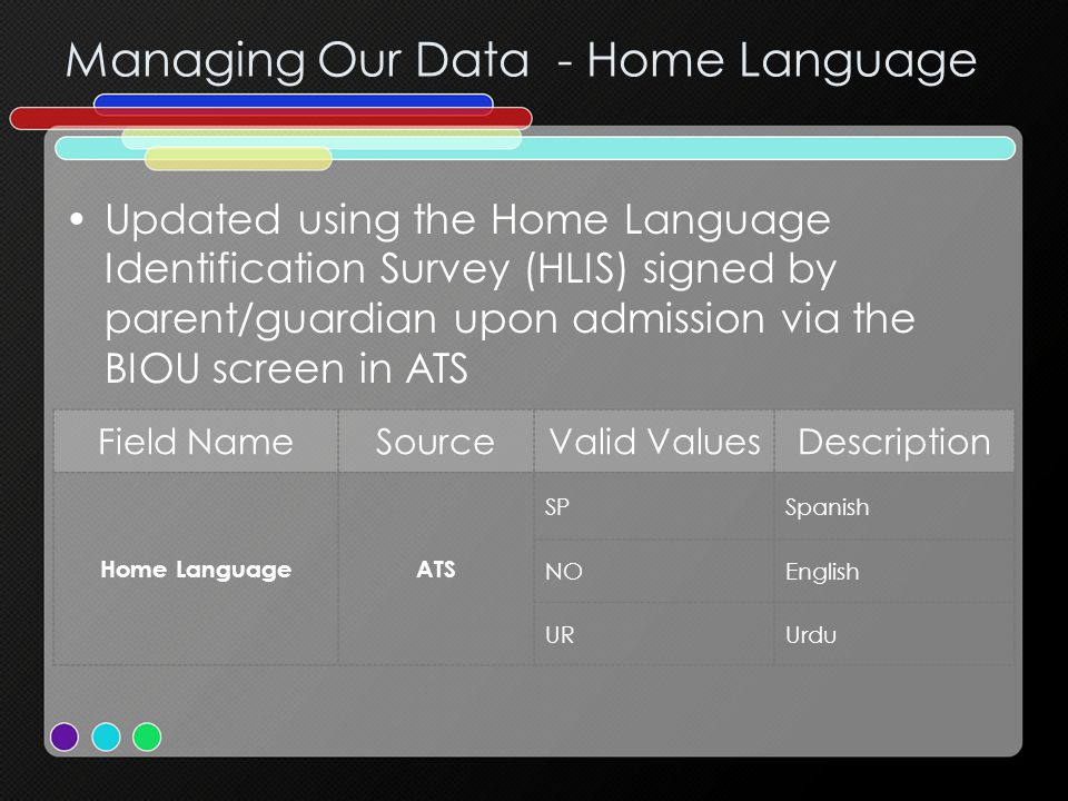Managing Our Data - Home Language