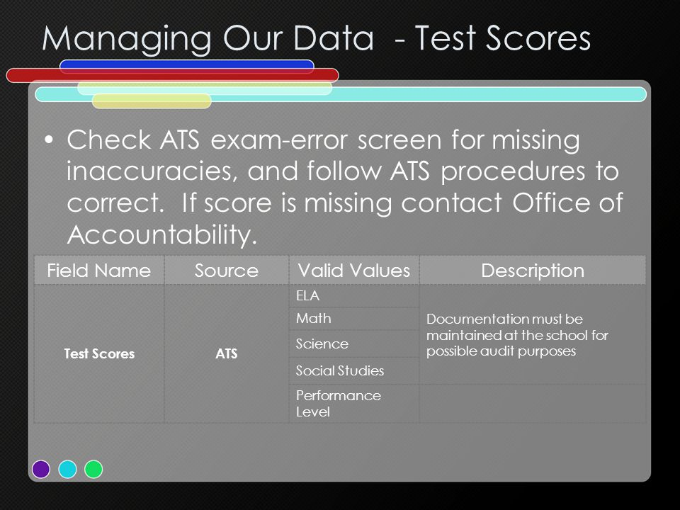 Managing Our Data - Test Scores