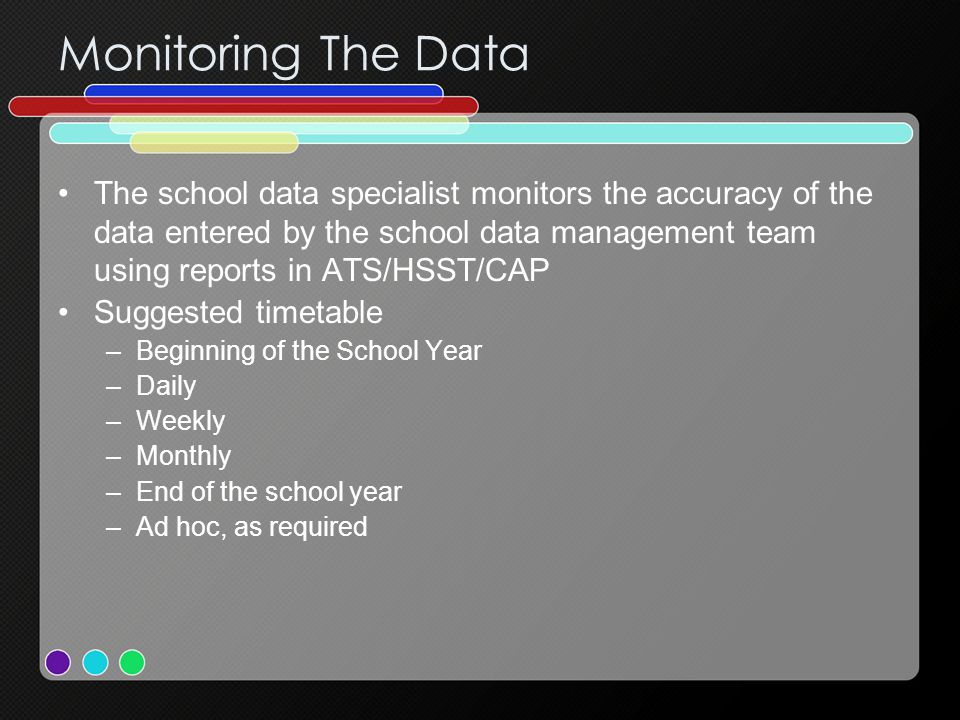 Monitoring The Data