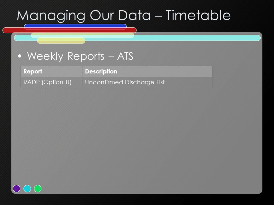 Managing Our Data – Timetable