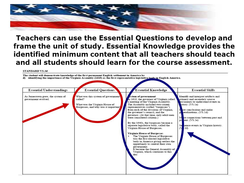 Teachers can use the Essential Questions to develop and frame the unit of study.
