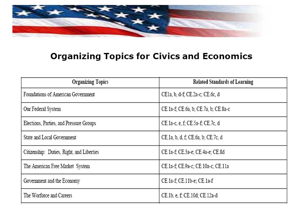 Organizing Topics for Civics and Economics