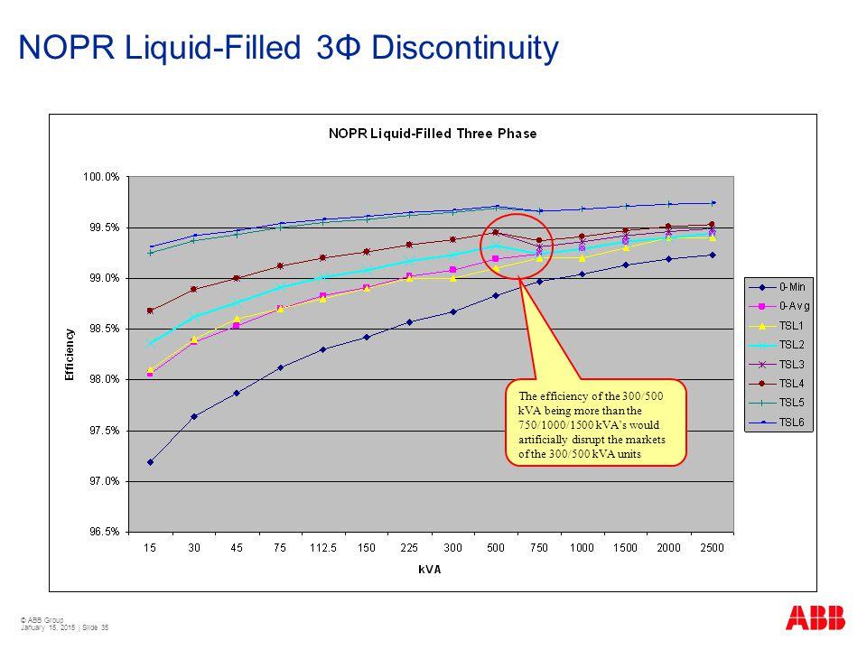 NOPR Liquid-Filled 3Φ Discontinuity