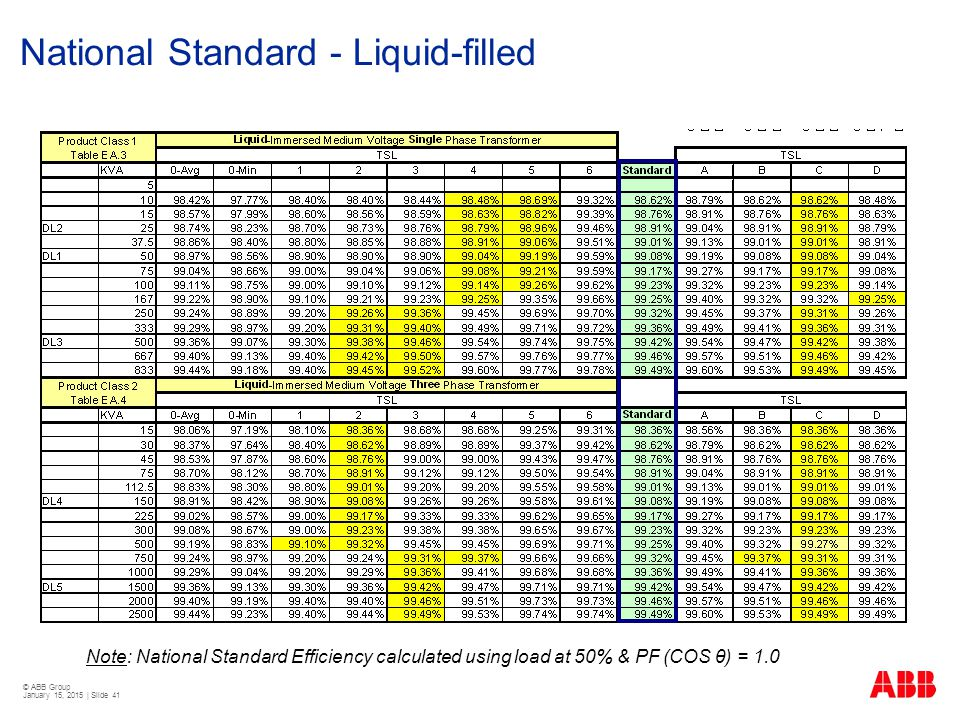 National Standard - Liquid-filled