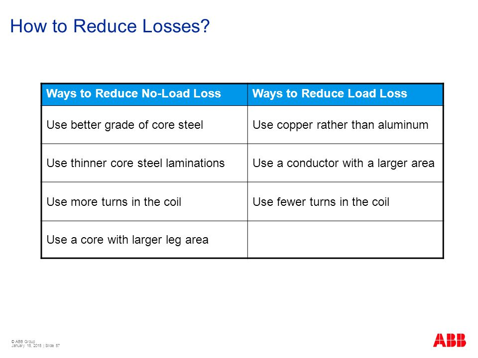 How to Reduce Losses Ways to Reduce No-Load Loss