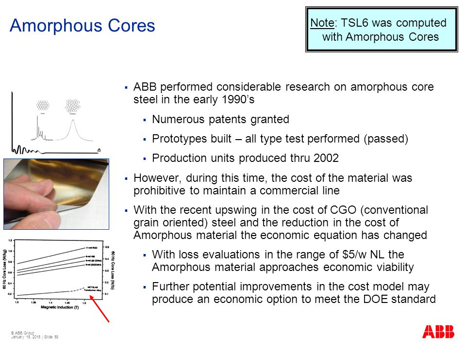 Amorphous Cores Note: TSL6 was computed with Amorphous Cores