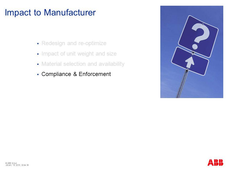 Impact to Manufacturer