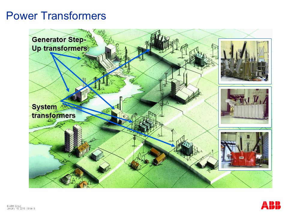Power Transformers Generator Step-Up transformers System transformers
