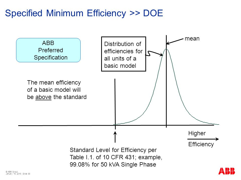 Specified Minimum Efficiency >> DOE
