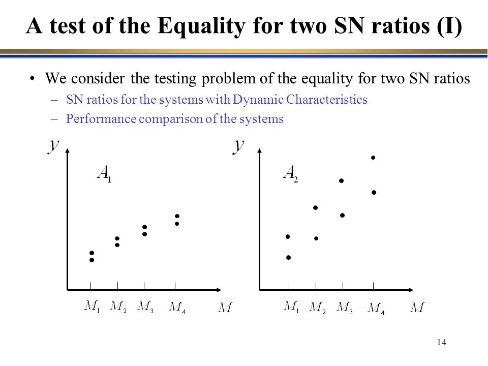 A test of the Equality for two SN ratios (I)