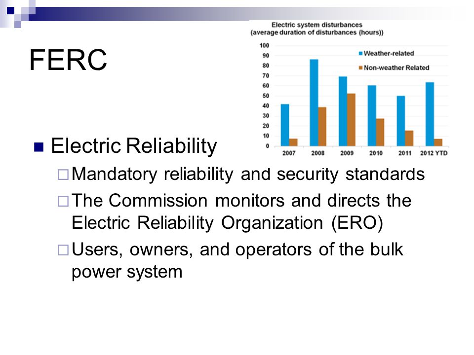 FERC Electric Reliability Mandatory reliability and security standards