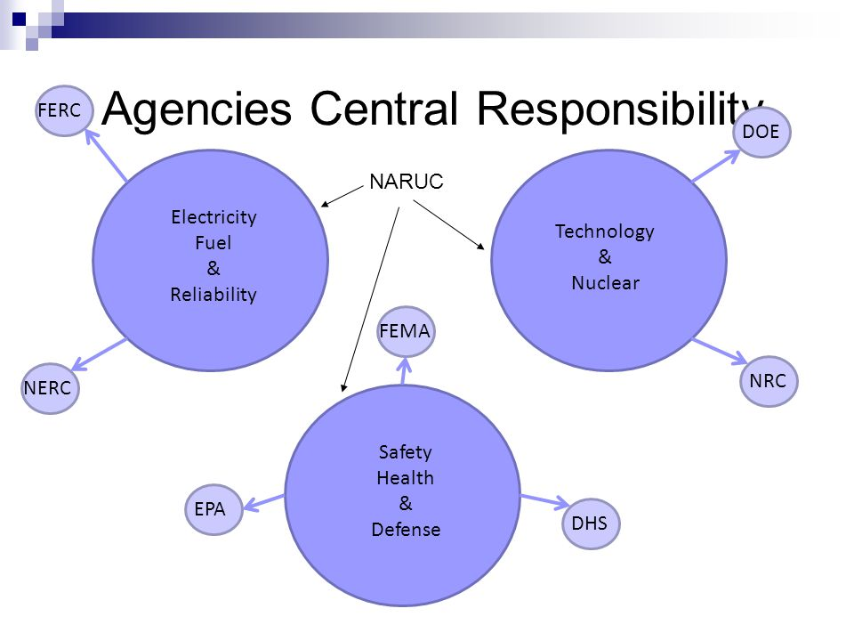 Agencies Central Responsibility