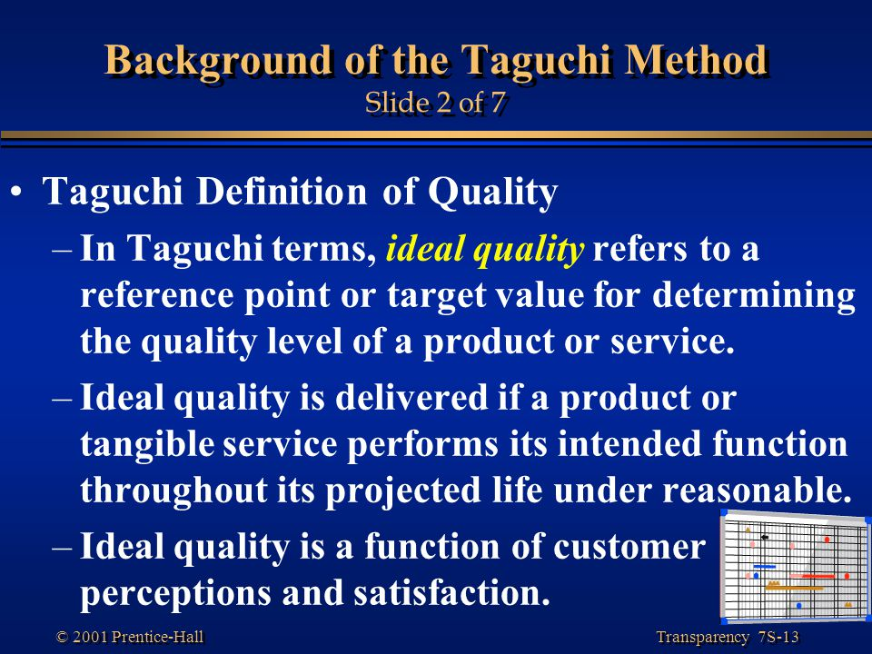 Background of the Taguchi Method Slide 2 of 7