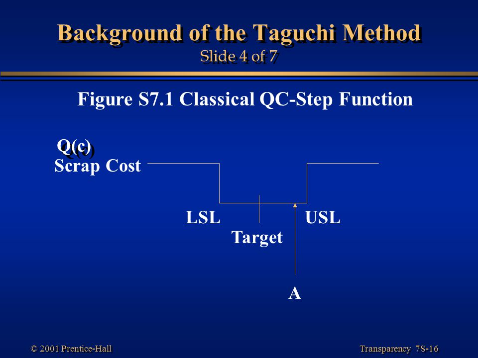 Background of the Taguchi Method Slide 4 of 7