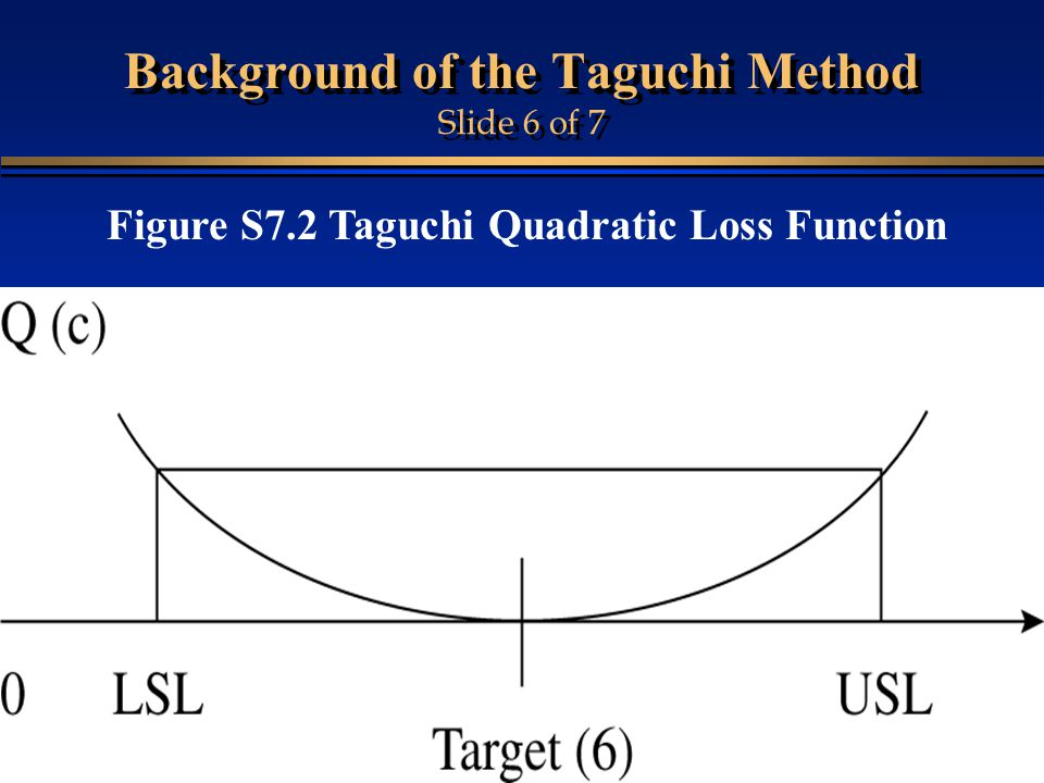 Background of the Taguchi Method Slide 6 of 7