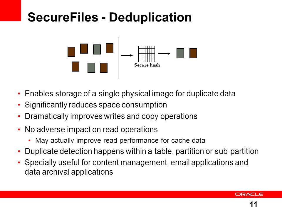 SecureFiles - Deduplication