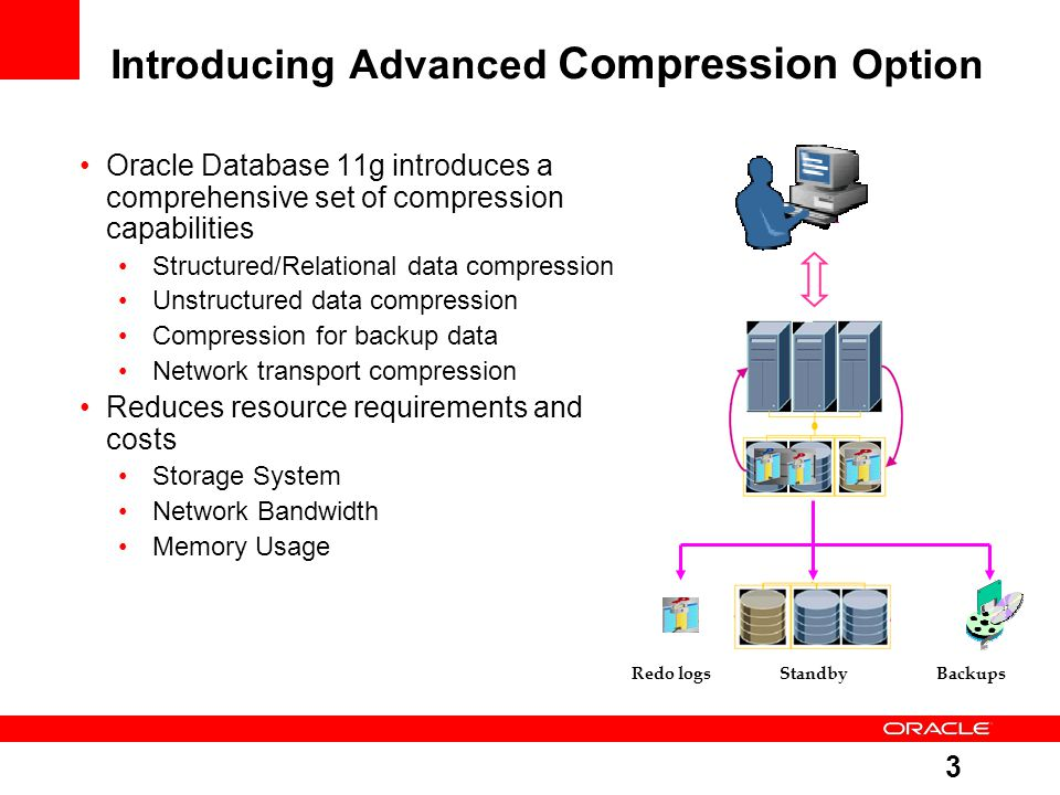 Introducing Advanced Compression Option