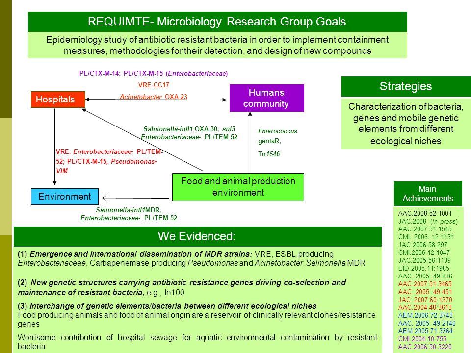 REQUIMTE- Microbiology Research Group Goals Goals