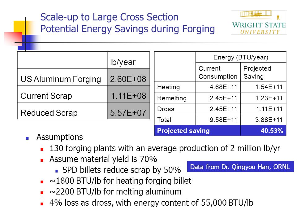 Scale-up to Large Cross Section Potential Energy Savings during Forging