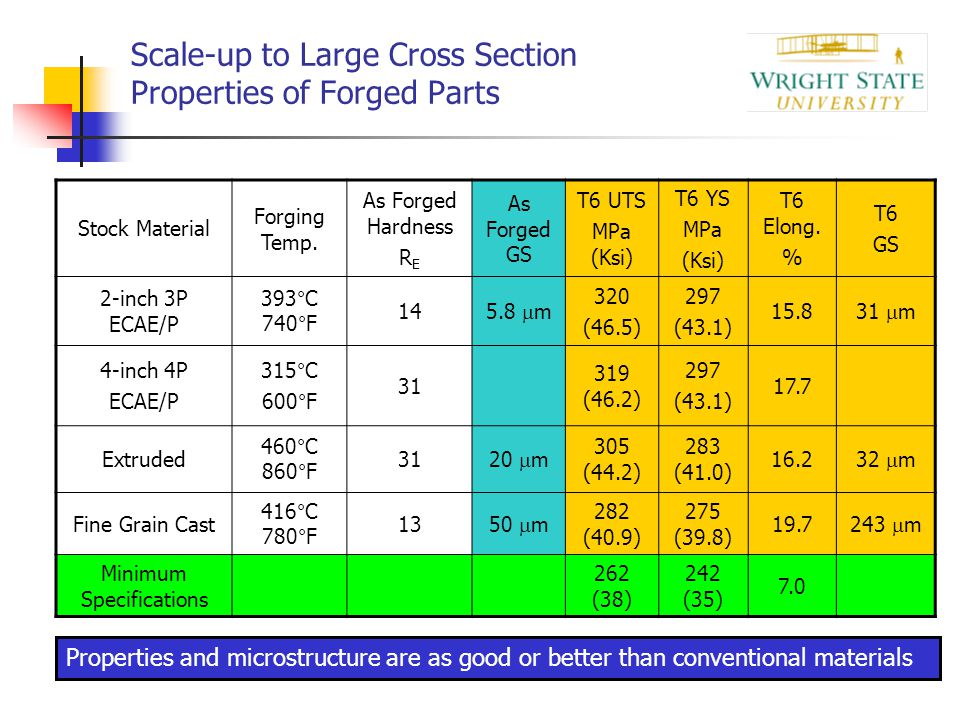 Scale-up to Large Cross Section Properties of Forged Parts