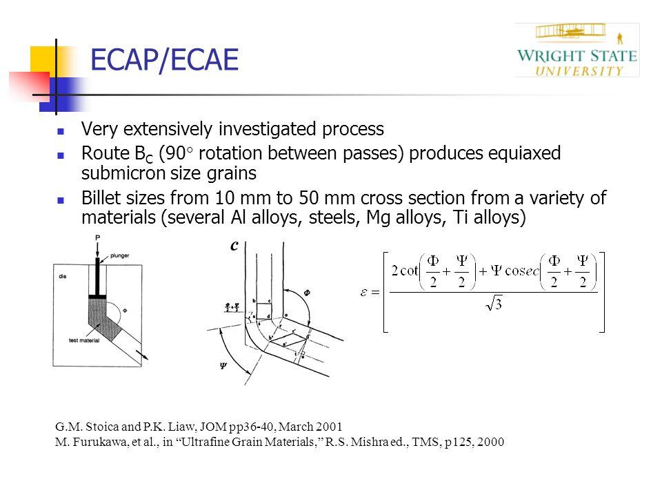 ECAP/ECAE Very extensively investigated process