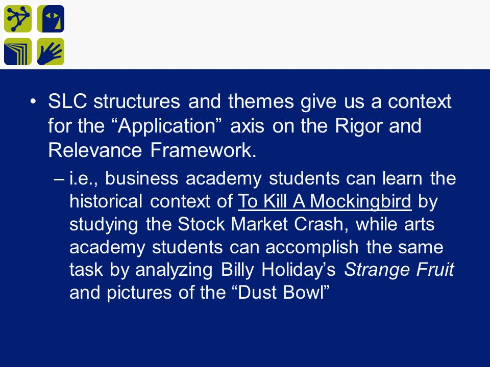 SLC structures and themes give us a context for the Application axis on the Rigor and Relevance Framework.