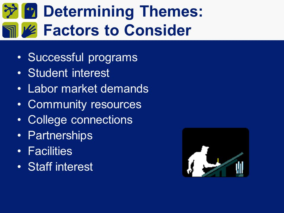 Determining Themes: Factors to Consider