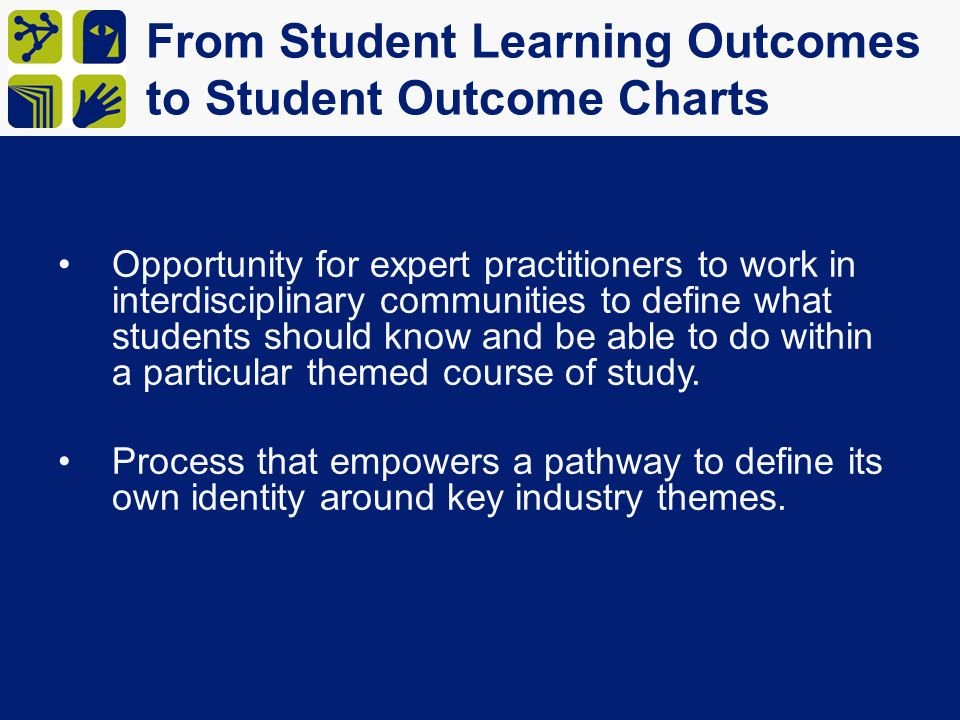 From Student Learning Outcomes to Student Outcome Charts