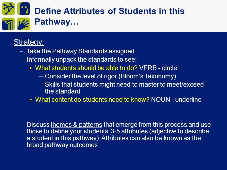 Define Attributes of Students in this Pathway…