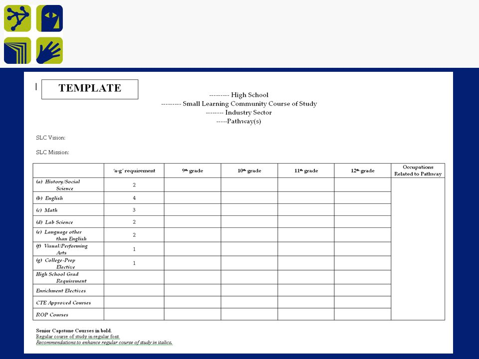 Course (Program) of Study
