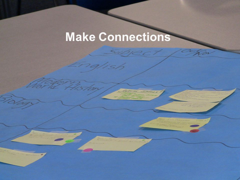Make Connections Find the link—concept, idea, and/or skill in common
