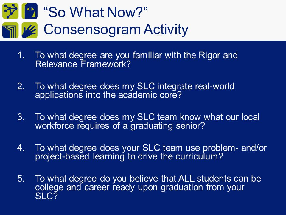 So What Now Consensogram Activity