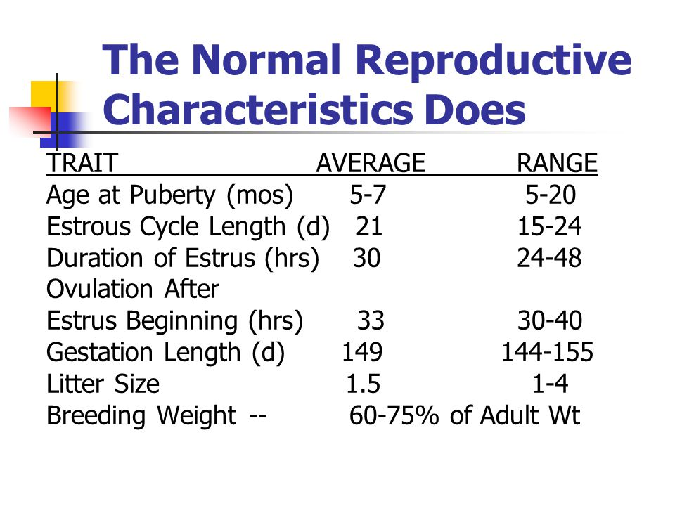 The Normal Reproductive Characteristics Does