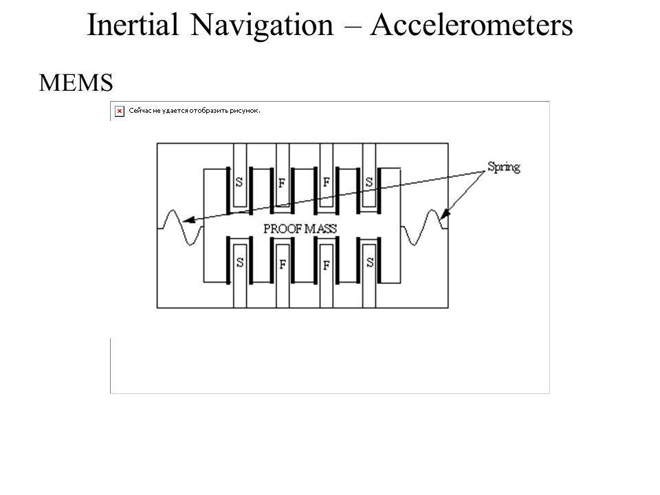 Inertial Navigation – Accelerometers