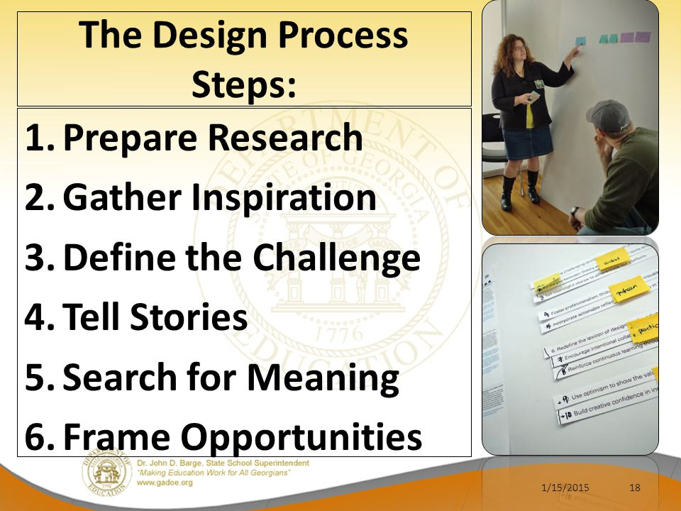 The Design Process Steps: